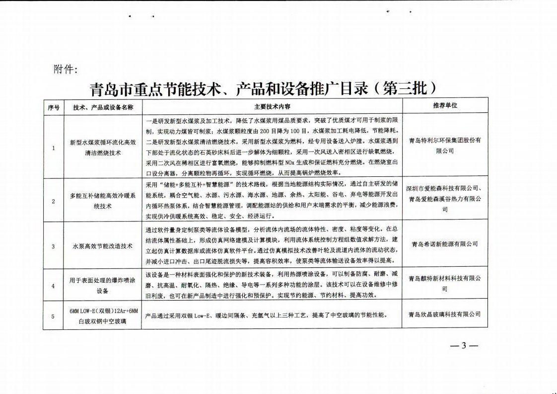 青发改环资【2020】156号_02.jpg